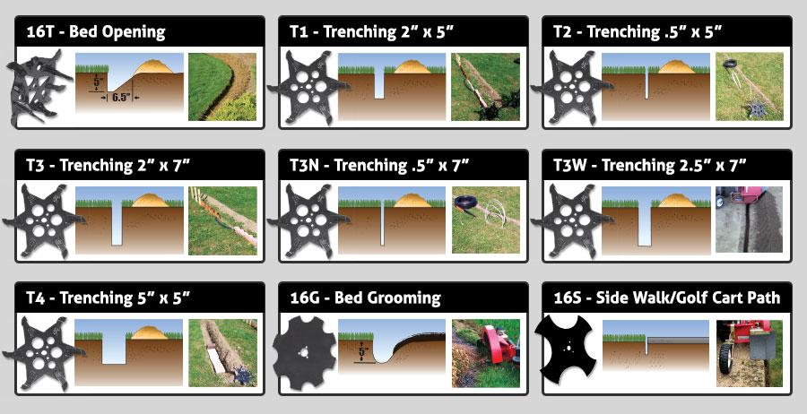 Turf Teq Power Edger Blade Profiles